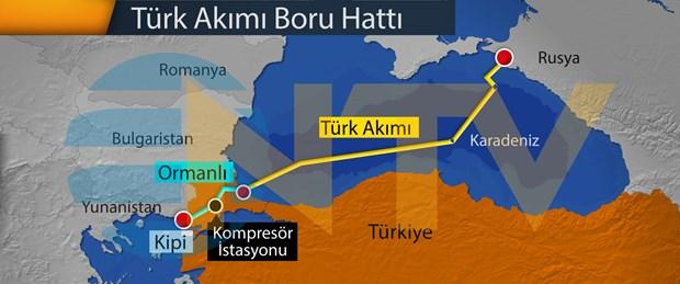 Image result for türk akımı