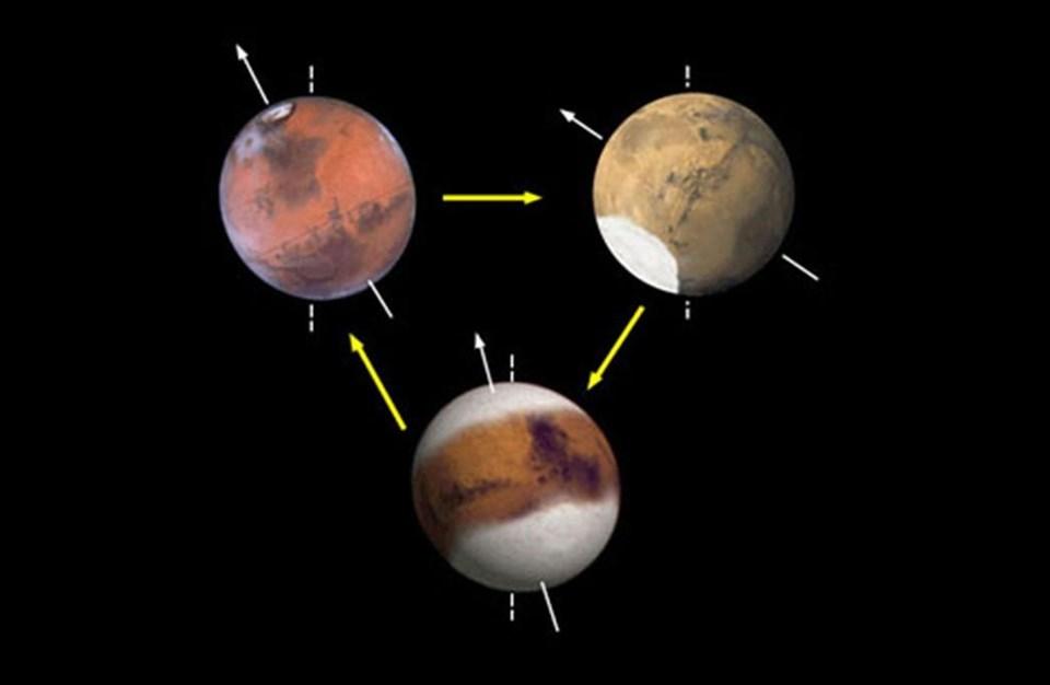 Mars'ın eksen eğitkliğindeki değişimler
