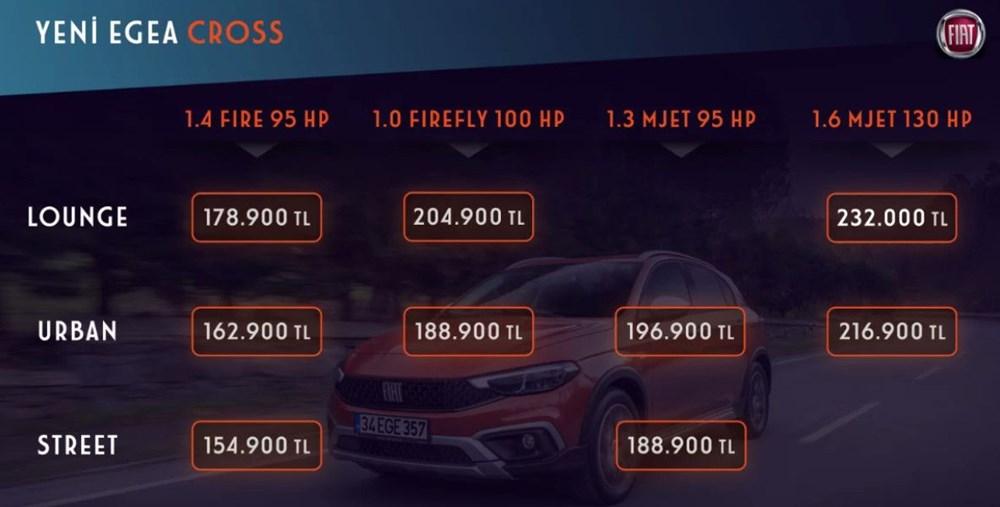 Yeni Fiat Egea'nın fiyatları belli oldu (Cross versiyonuyla geldi) - 3