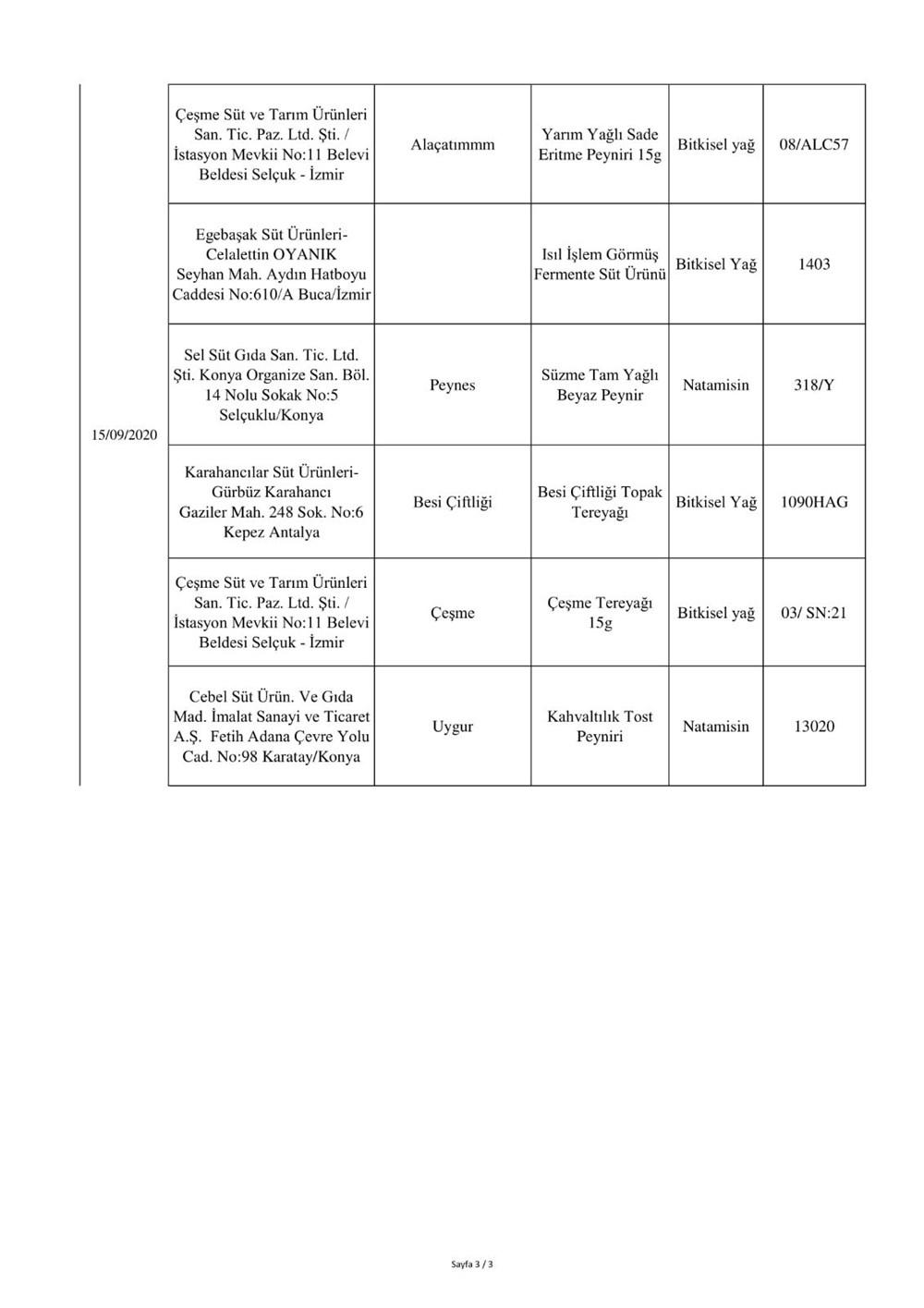 Bakanlık taklit ve tağşiş ürün listesini açıkladı: 91 firmadan 113 ürün - 12