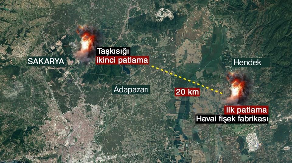 Sakarya'da altı gün arayla iki patlama meydana geldi.