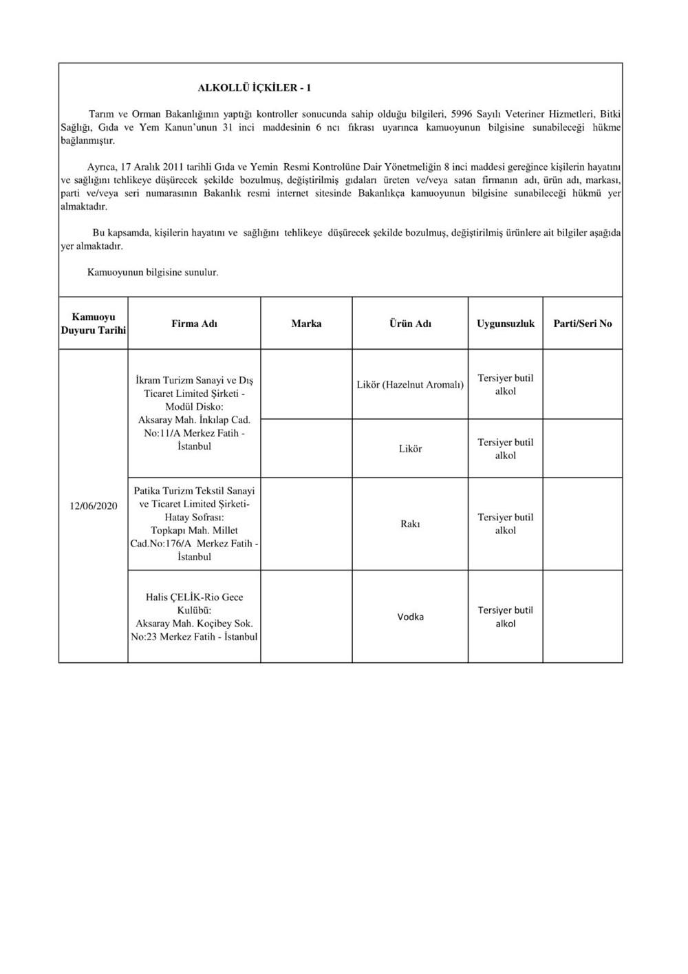 Bakanlık duyurdu: Sahte ürünler listesi - 1