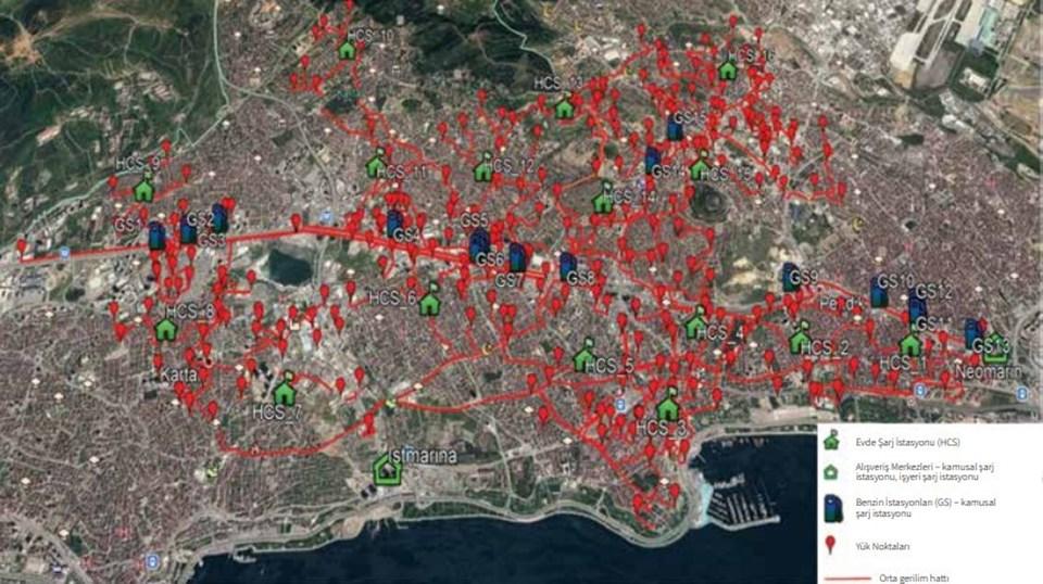 Kartal, İstanbul pilot dağıtım bölgesinde elektrikli araç şarj noktalarının konumlarının dağılımı.