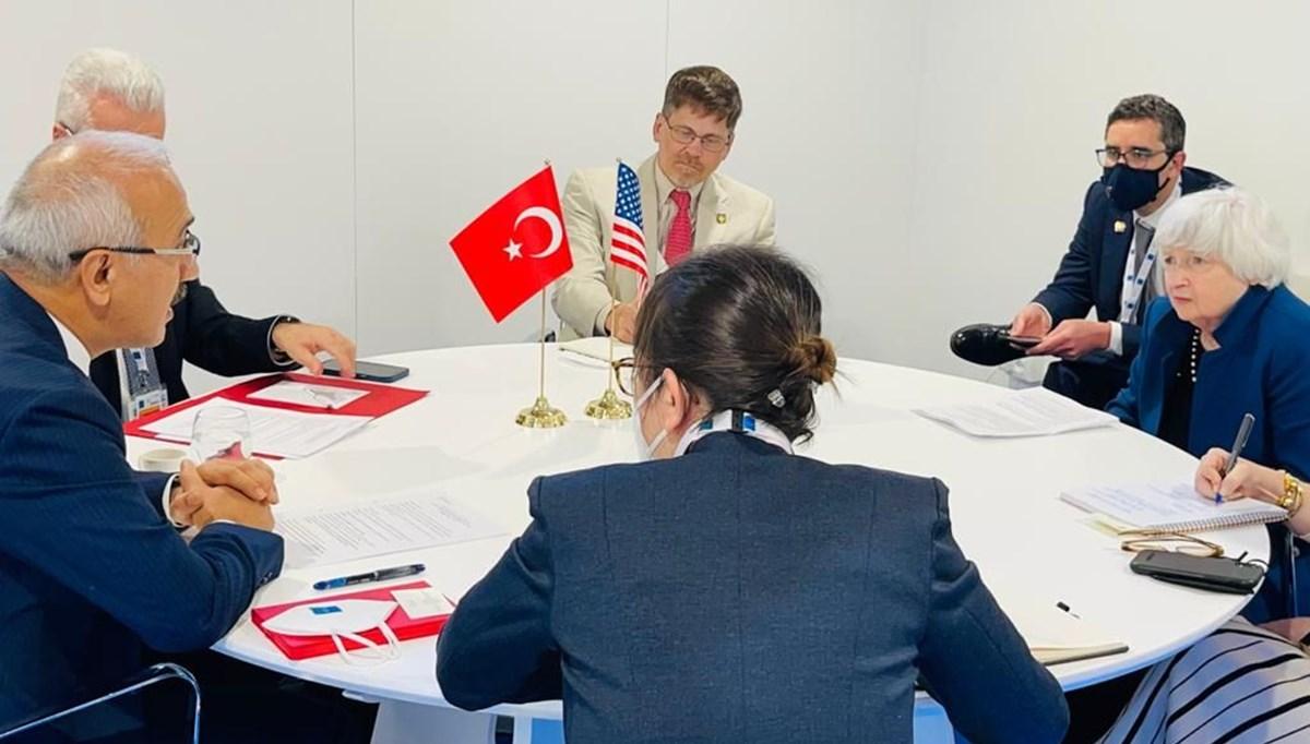SON DAKİKA:Bakan Elvan, ABD Hazine Bakanı Yellen ile görüştü