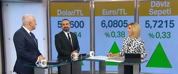 Dolar ve borsada yön ne olacak? (Yabancı yatırımcıların Türkiye'ye bakışı)