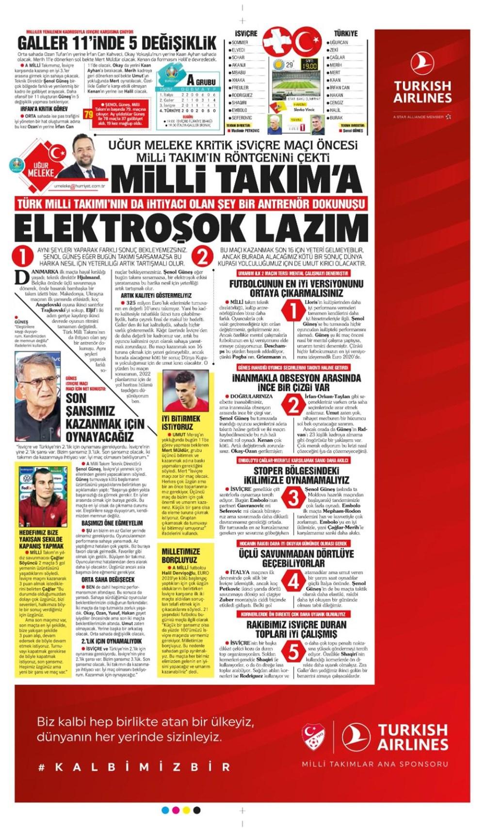 Günün spor manşetleri (20 Haziran 2021) - 10