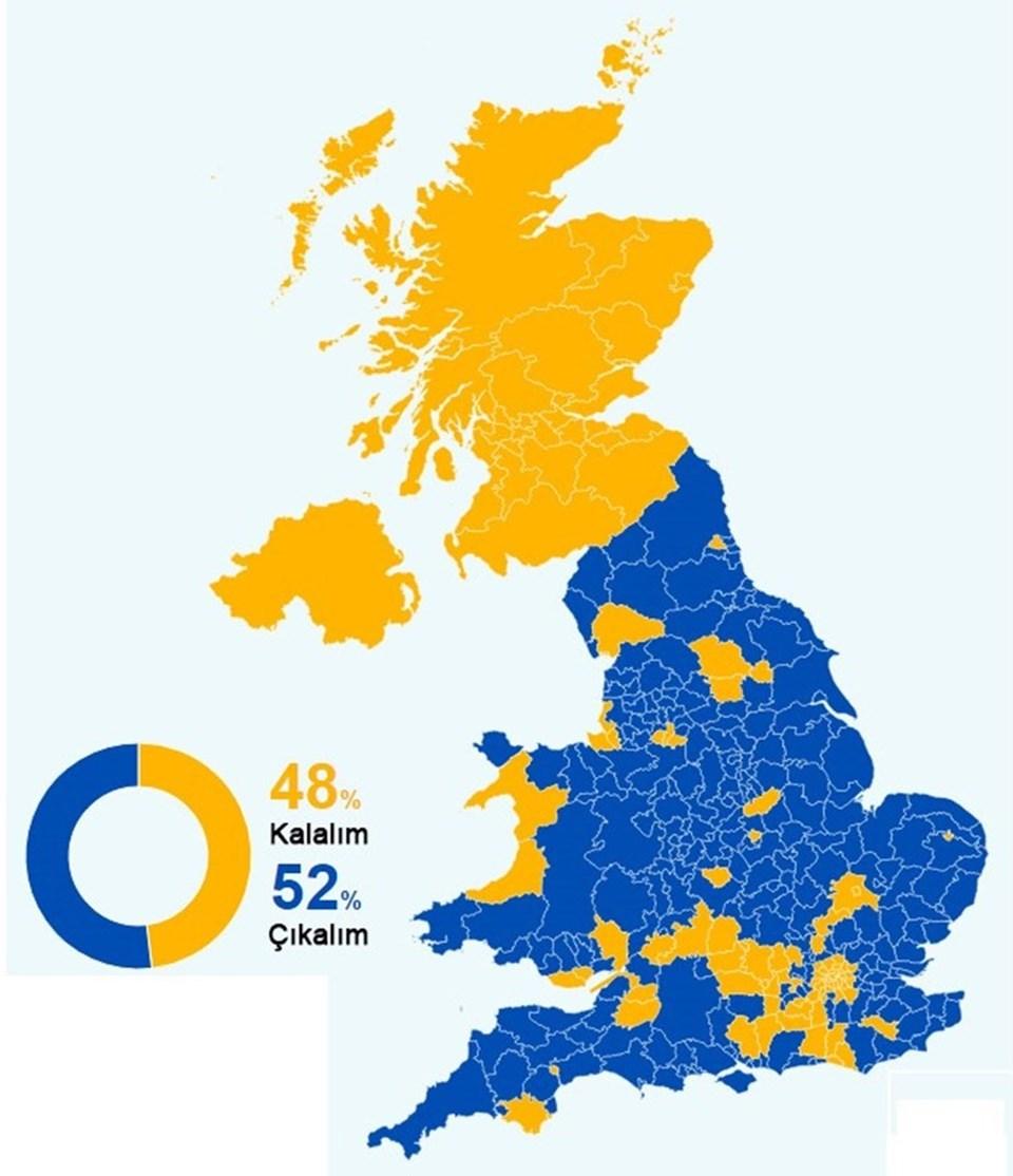 Referandumda her yüz kişiden 48'i AB'de kalalım dedi. AB kalma yönünde oy kullananların ağırlıklı olduğu yerlerden en dikkat çekeni ise İskoçya ve Kuzey İrlanda oldu. Referandum kampanyası sırasında Avrupa Birliği'nde ayrılmak istemediklerini belirten İskoçlar seçimlerde rekor ret oyu vermişti.