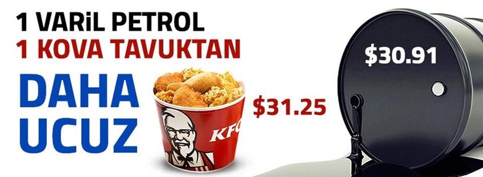 KFC'nin Aile Ziyafet Kovası (menü) Türkiye'de 52 TL'ye satılıyor.