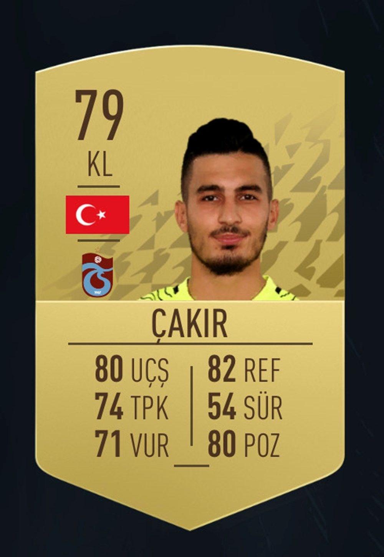 FIFA 22'de Süper Lig'in en iyi oyuncuları belli oldu - 4