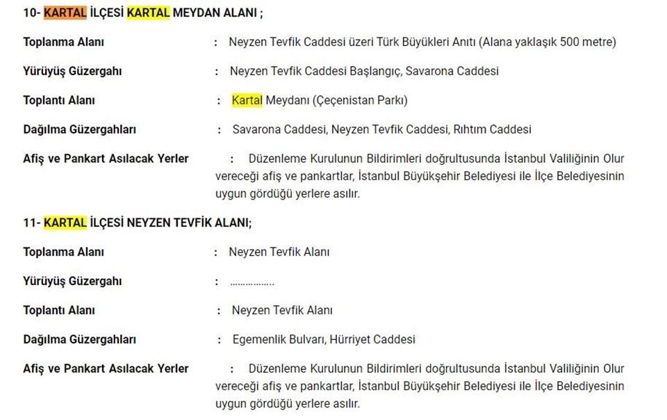İstanbul Valiliği'nin internet sitesinde paylaşılan bilgilere göre Kartal'daki toplanma alanları.