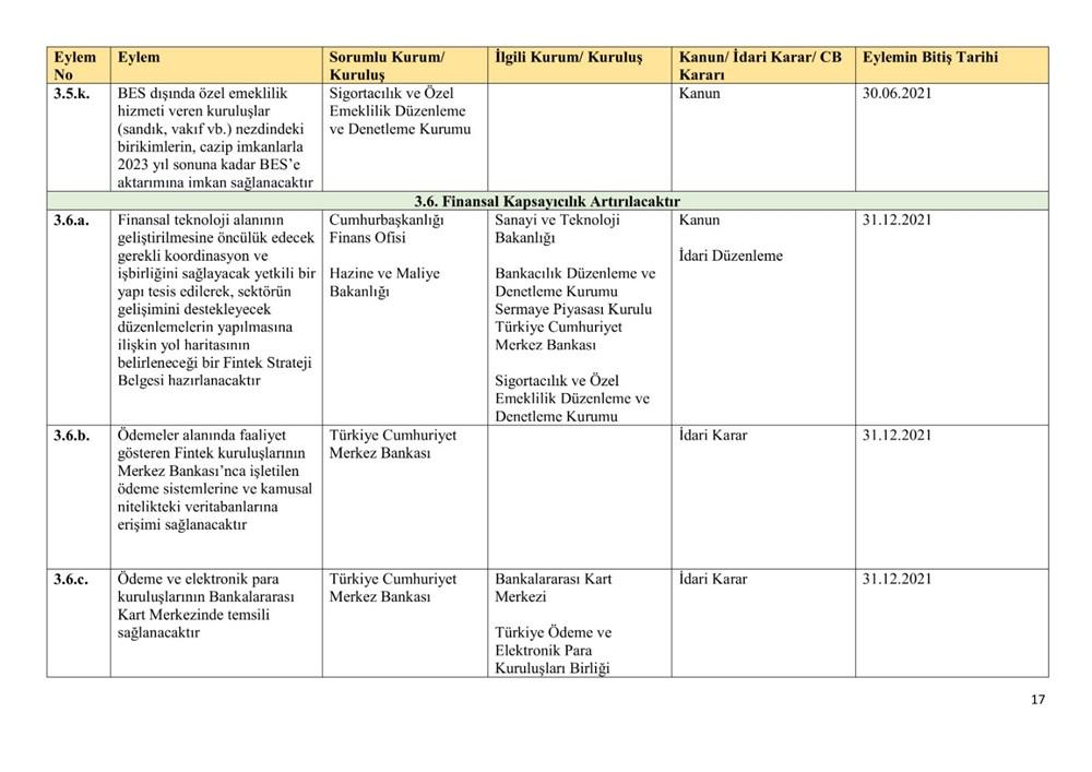 Ekonomik reform paketiyle açıklanan eylemlerin uygulanma takvimi belli oldu - 17