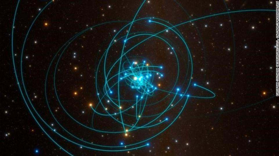 Bu simülasyon ise Samanyolu'nun kalbindeki kara deliğe çok yakın yıldızların yörüngelerini gösteriyor.