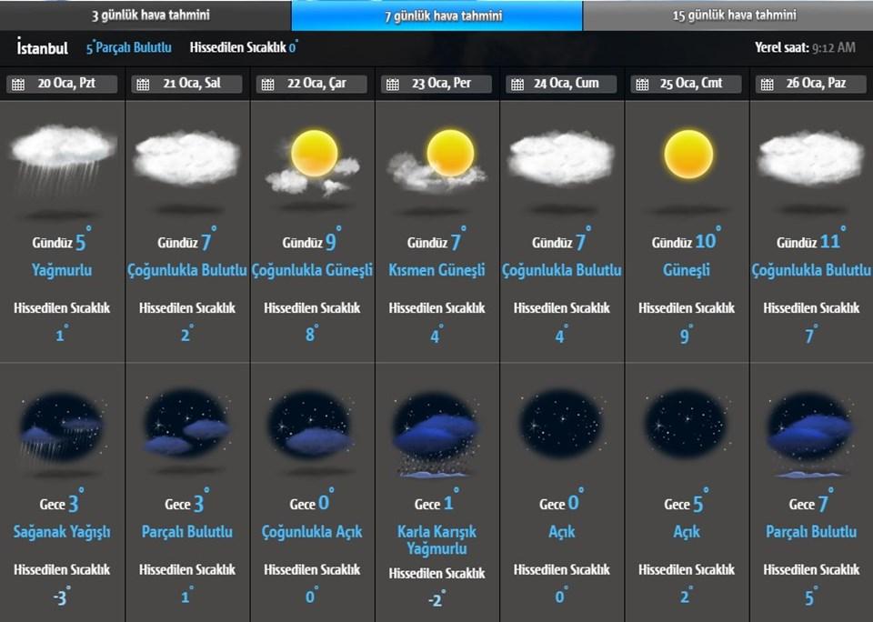 Kar yağışının özellikle gece saatlerinde düşecek hava sıcaklığı ile etkili olması bekleniyor.