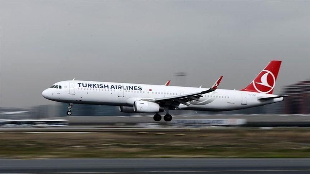 Türkiye'nin en değerli 20 markası - 21