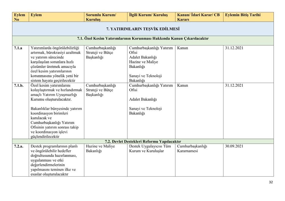 Ekonomik reform paketiyle açıklanan eylemlerin uygulanma takvimi belli oldu - 32