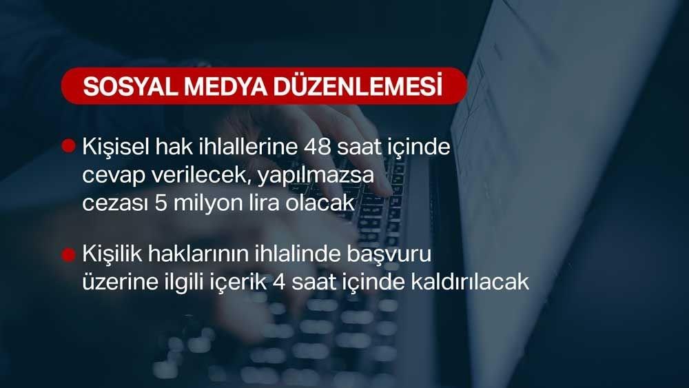 Sosyal medyada yeni dönem başladı (Düzenleme yürürlükte) - 2