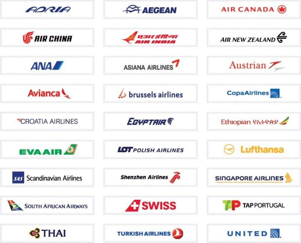 Sivas istanbul uçak bileti fiyatları