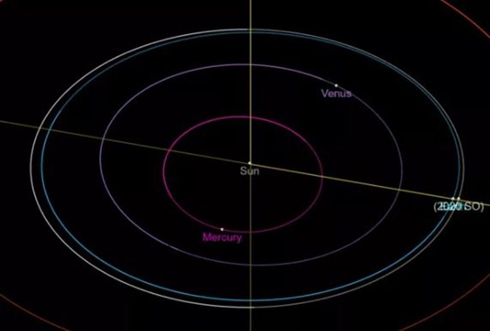 Dünya yeni bir 'Mini Ay'a sahip olabilir - 2
