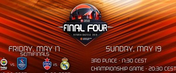 17 Mayıs 2019 Fenerbahçe Beko Anadolu Efes EuroLeague Final Four maçı bu akşam, hangi kanalda, saat kaçta canlı yayınlanacak?