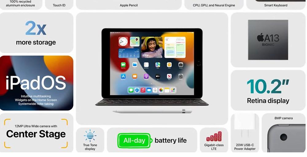 Yeni iPhone 13 tanıtıldı: İşte Türkiye fiyatı ve özellikleri (Apple iPad ve Smart Watch'u tanıttı) - 18