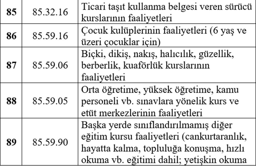 Hibe desteği alabilecek esnaf listesi - 18
