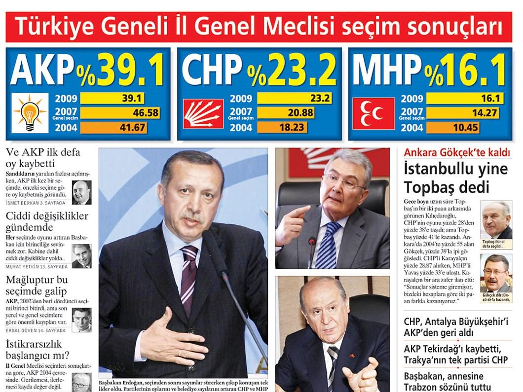 Seçim sonuçları manşetlerde