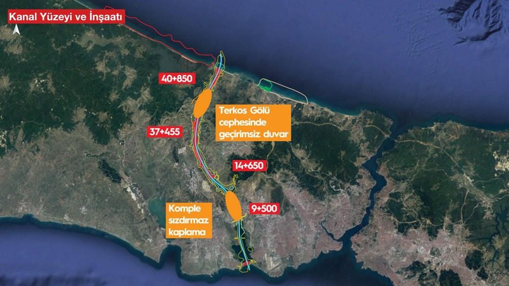Kanal İstanbul için ilk temel atıldı - 14