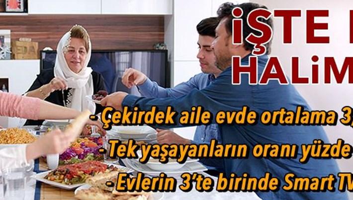 Türkiye'de hanehalkının yüzde 65'i çekirdek aile