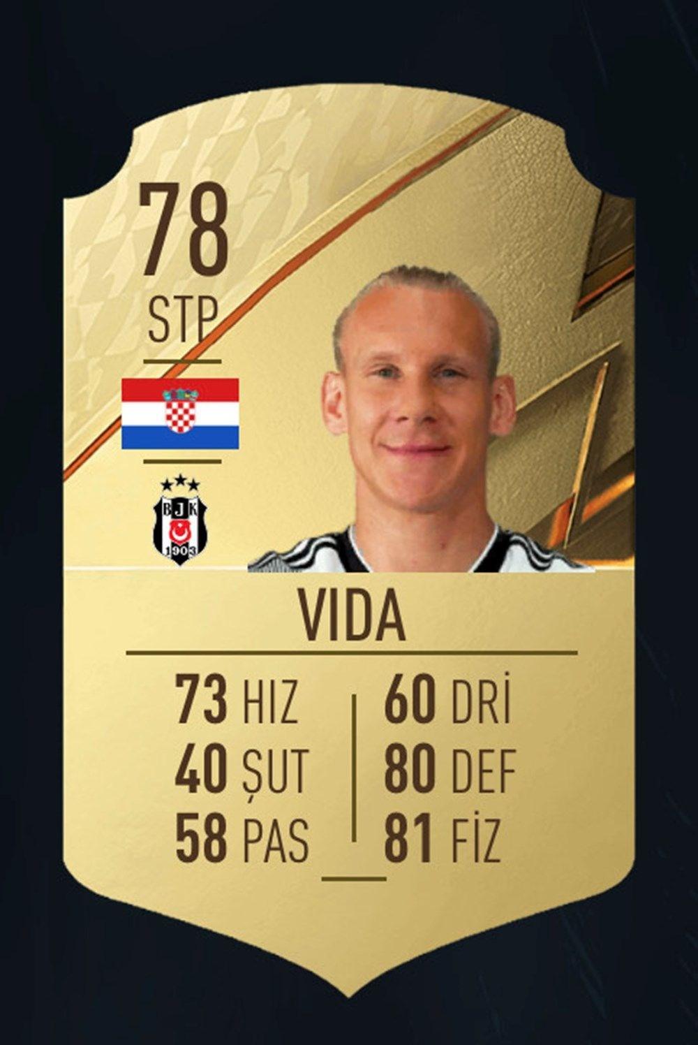 FIFA 22'de Süper Lig'in en iyi oyuncuları belli oldu - 1