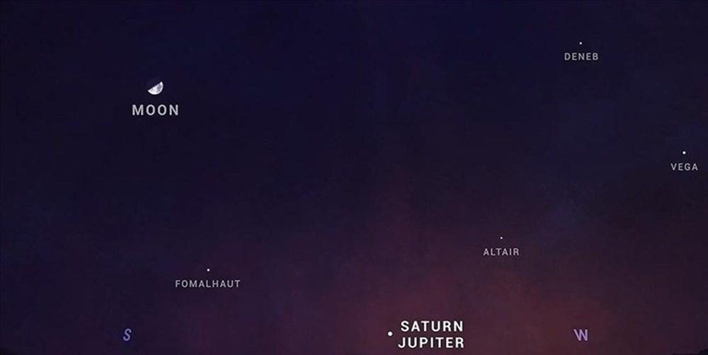 """397 yıl sonra bir ilk: Jüpiter ve Satürn gökyüzünde """"tek bir yıldız"""" gibi parlayacak - 3"""