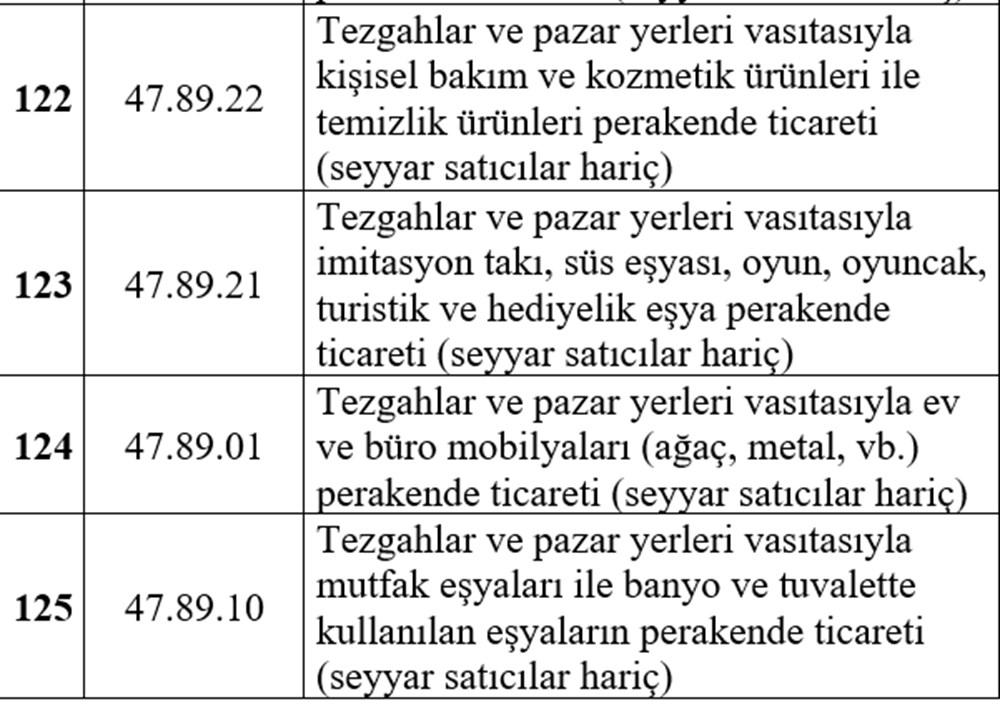 Hibe desteği alabilecek esnaf listesi - 26