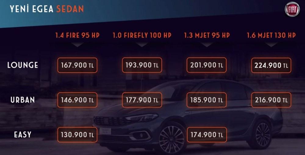 Yeni Fiat Egea'nın fiyatları belli oldu (Cross versiyonuyla geldi) - 2