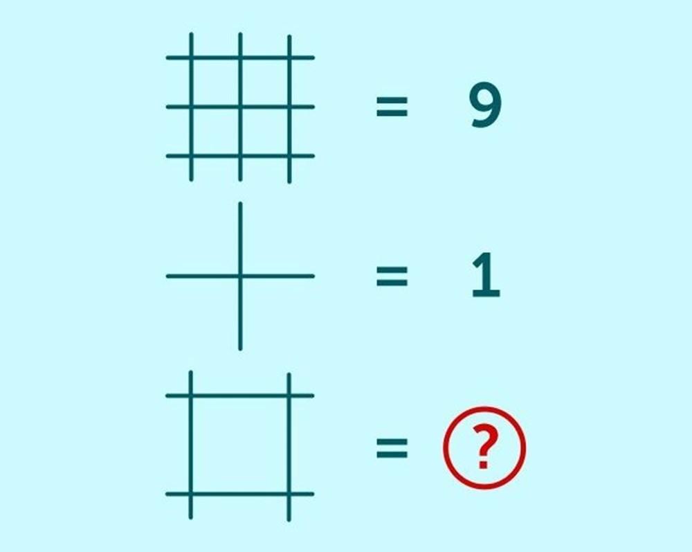 Bu resimde kaç tane üçgen var? (İnterneti ikiye bölen soru) - 3