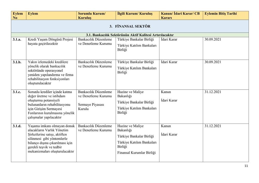 Ekonomik reform paketiyle açıklanan eylemlerin uygulanma takvimi belli oldu - 11