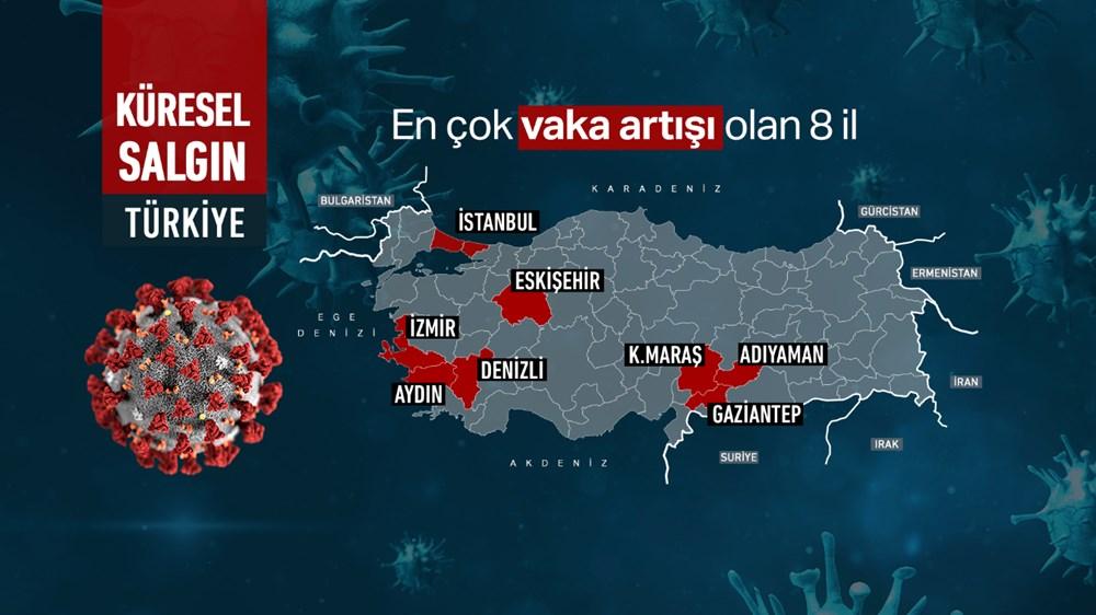 İstanbul'da corona virüs alarmı - 2