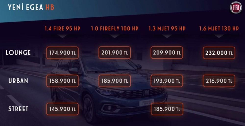 Yeni Fiat Egea'nın fiyatları belli oldu (Cross versiyonuyla geldi) - 4