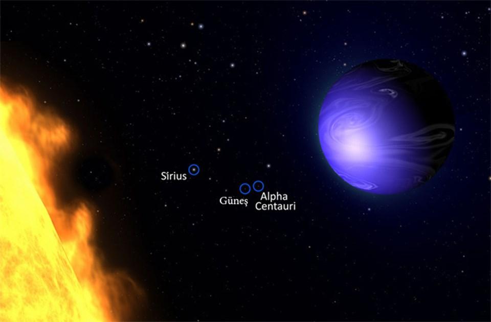 HD 189733 yıldızı ve HD 189733b.