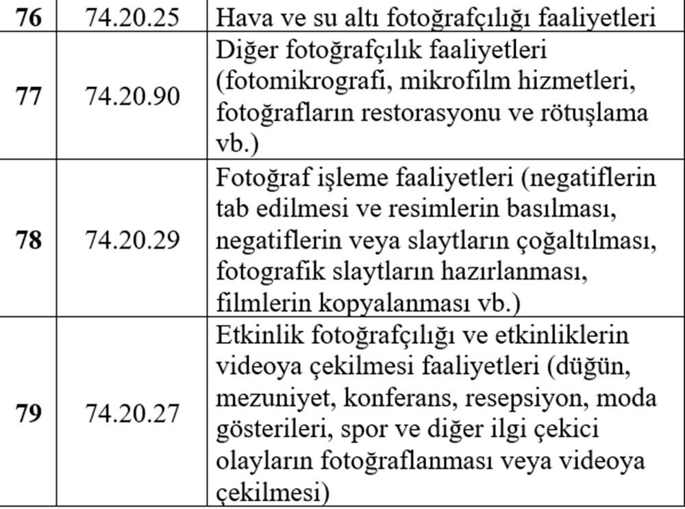 Hibe desteği alabilecek esnaf listesi - 16