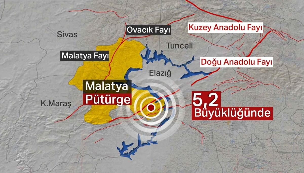 SON DAKİKA HABERİ: Malatya Pütürge'de 5,2 büyüklüğünde deprem