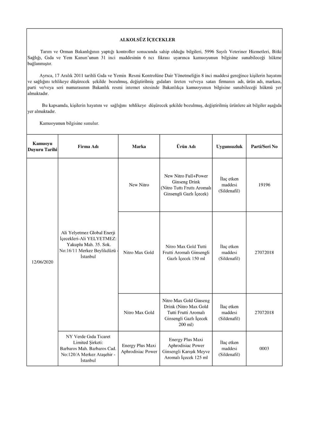 Bakanlık duyurdu: Sahte ürünler listesi - 4