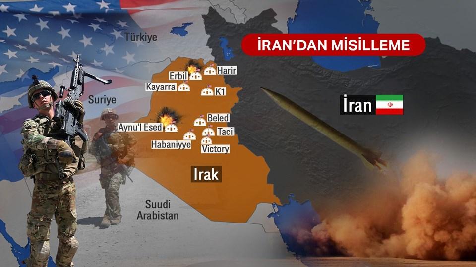 K1 üssü Kerkük civarında, Haris üssü Süleymaniye'de, Taci üssü Bağdat'ın kuzeyindeki üs, Victory üssü Bağdat Uluslararası Havalimanı'nın içinde bulunduğu üs.