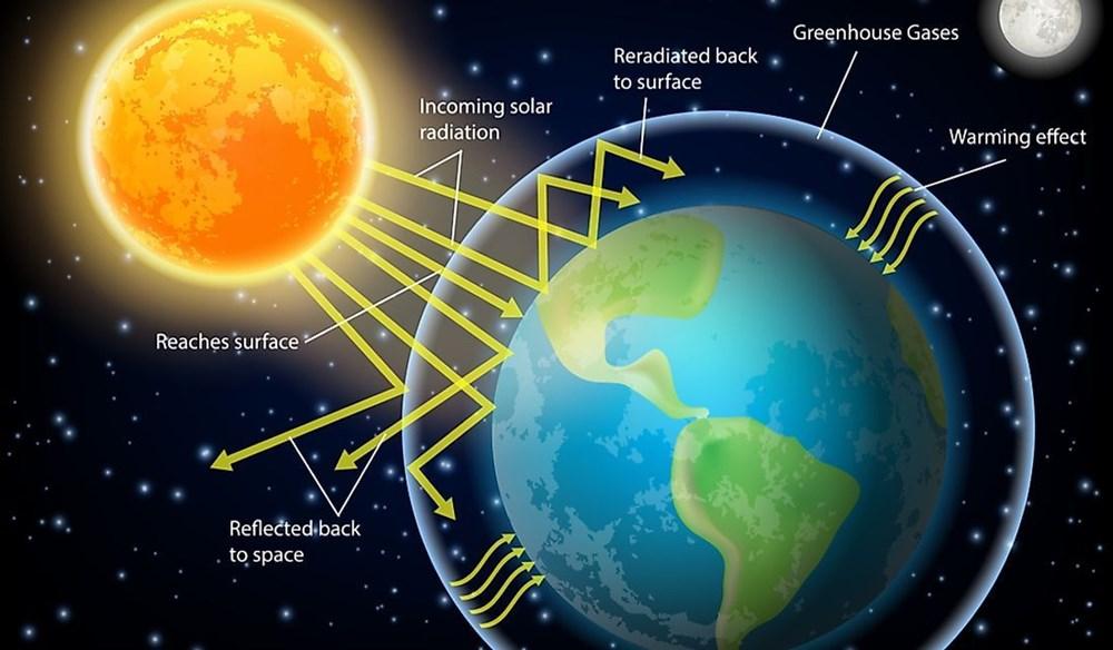 NASA'dan enerji dengesizliği uyarısı: Küresel ısınma nedeniyle Dünya, iki kat daha fazla radyasyon ve ısıyı hapsediyor - 3