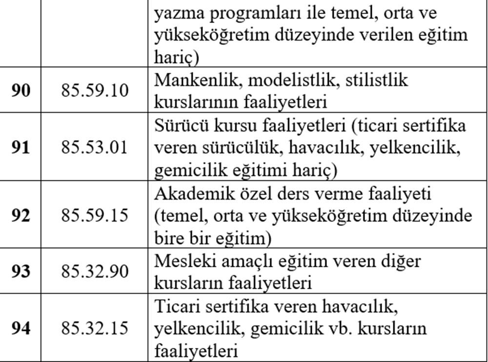 Hibe desteği alabilecek esnaf listesi - 19