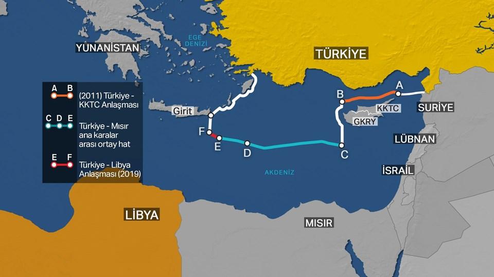 Türkiye-Libya kıta sahanlığı.