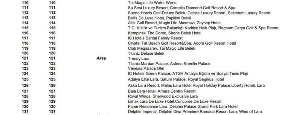 Türkiye'nin mavi bayraklı plajları güncel liste 2021 (En iyi sahiller ve plajlar) - 21