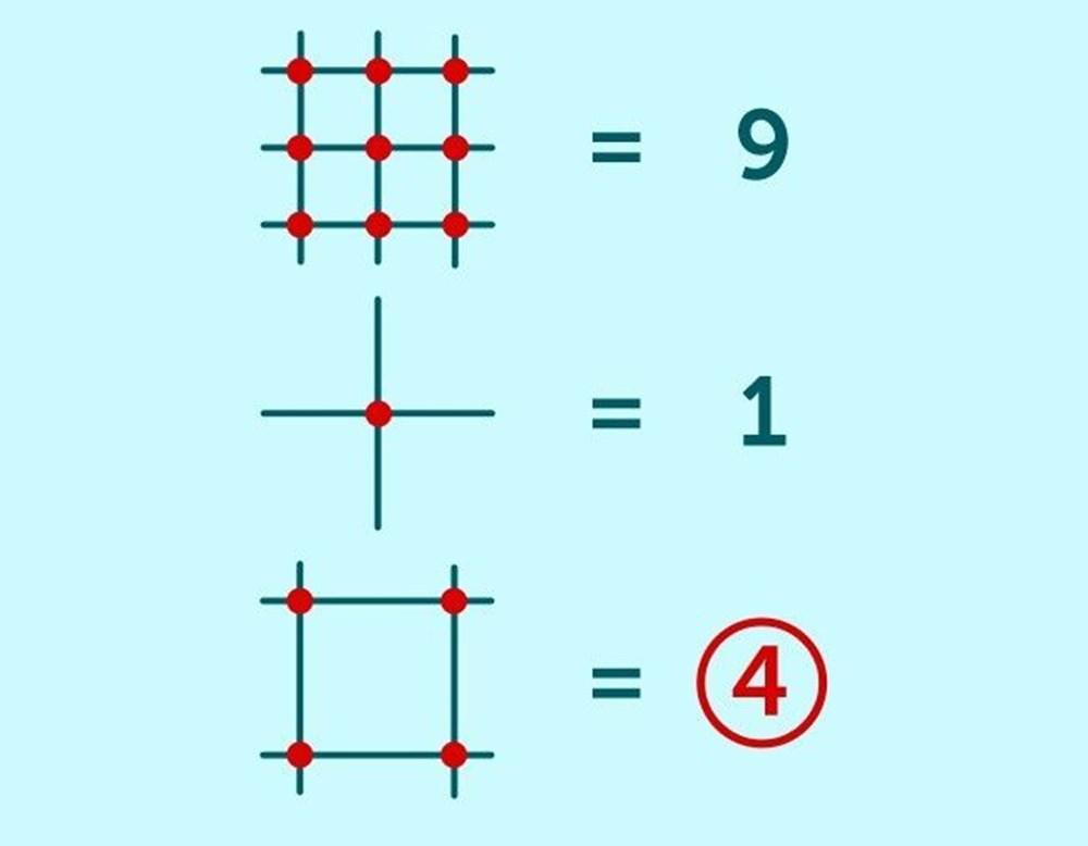 Bu resimde kaç tane üçgen var? (İnterneti ikiye bölen soru) - 17