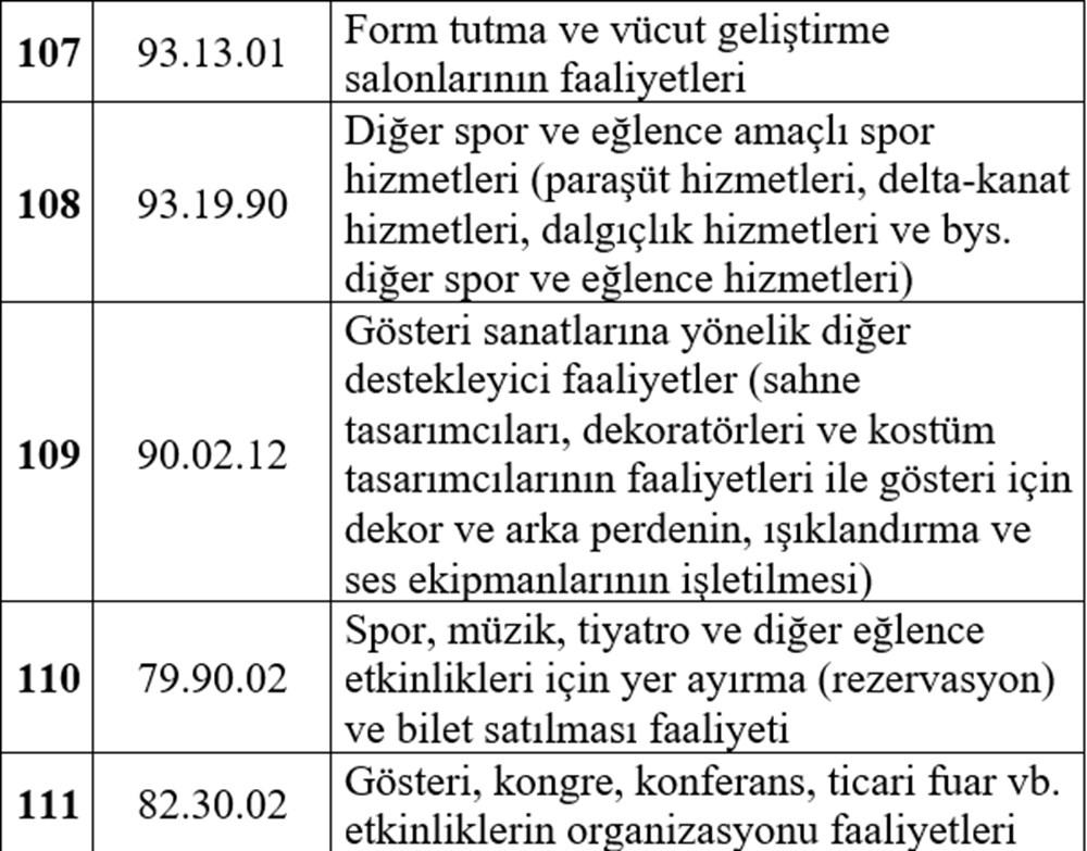 Hibe desteği alabilecek esnaf listesi - 23