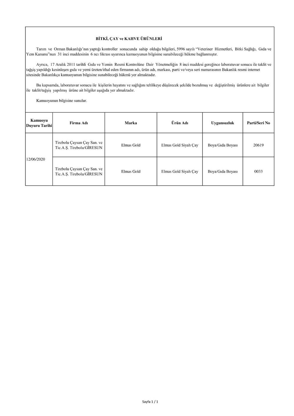 Bakanlık duyurdu: Sahte ürünler listesi - 7