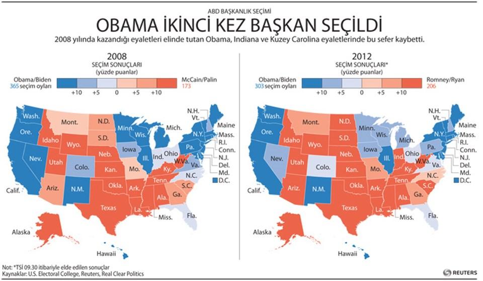 Obama'nın 2008 ve 2012 seçimlerinde gösterdiği performans (Grafiği büyütmek için üzerine tıklayınız).