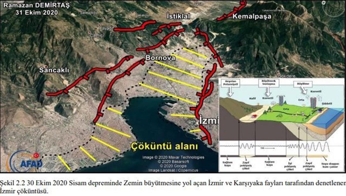 AFAD'ın İzmir depremi raporu